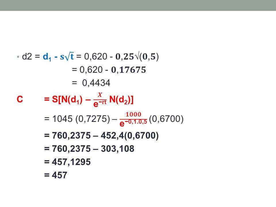 d2 = d1 - 𝐬 𝐭 = 0,620 - 𝟎,𝟐𝟓√(𝟎,𝟓) = 0,620 - 𝟎,𝟏𝟕𝟔𝟕𝟓. = 0,4434. C = S[N(d1) – 𝑿 e−rt N(d2)]
